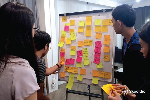 Skooldio Workshop: UX Foundations